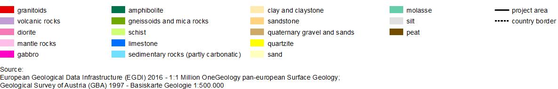 Geology legend